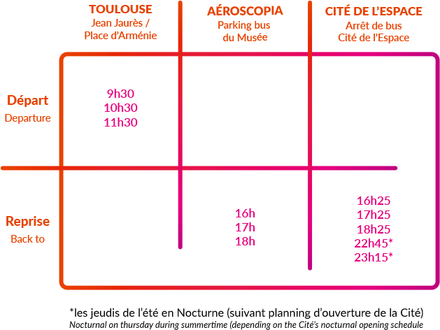 Toulouse Welcome - Tableau Horaires Starline
